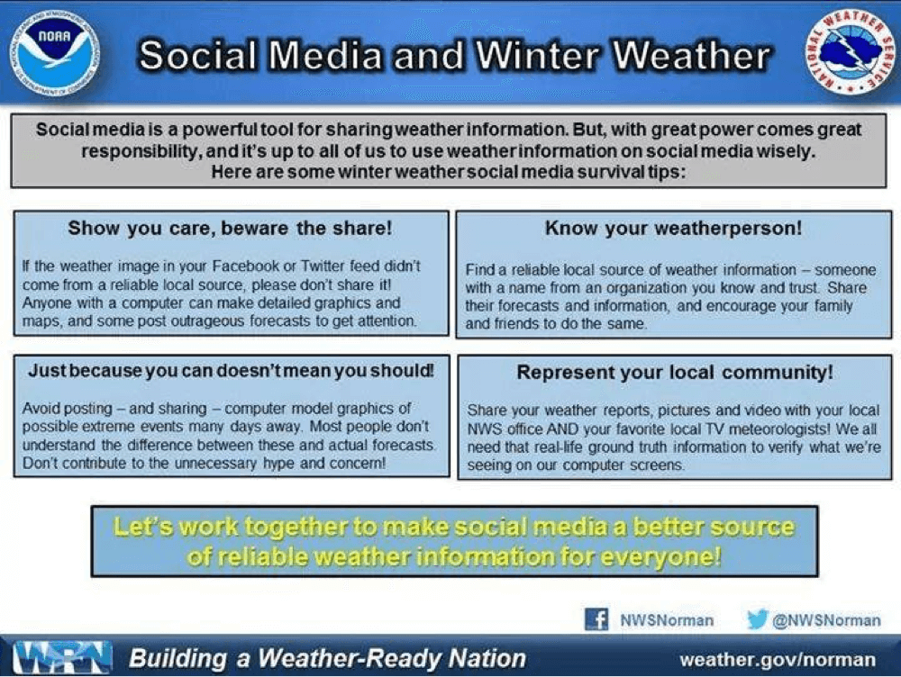 Tips for sharing weather information online. Image created by the National Weather Service in Norman, Oklahoma