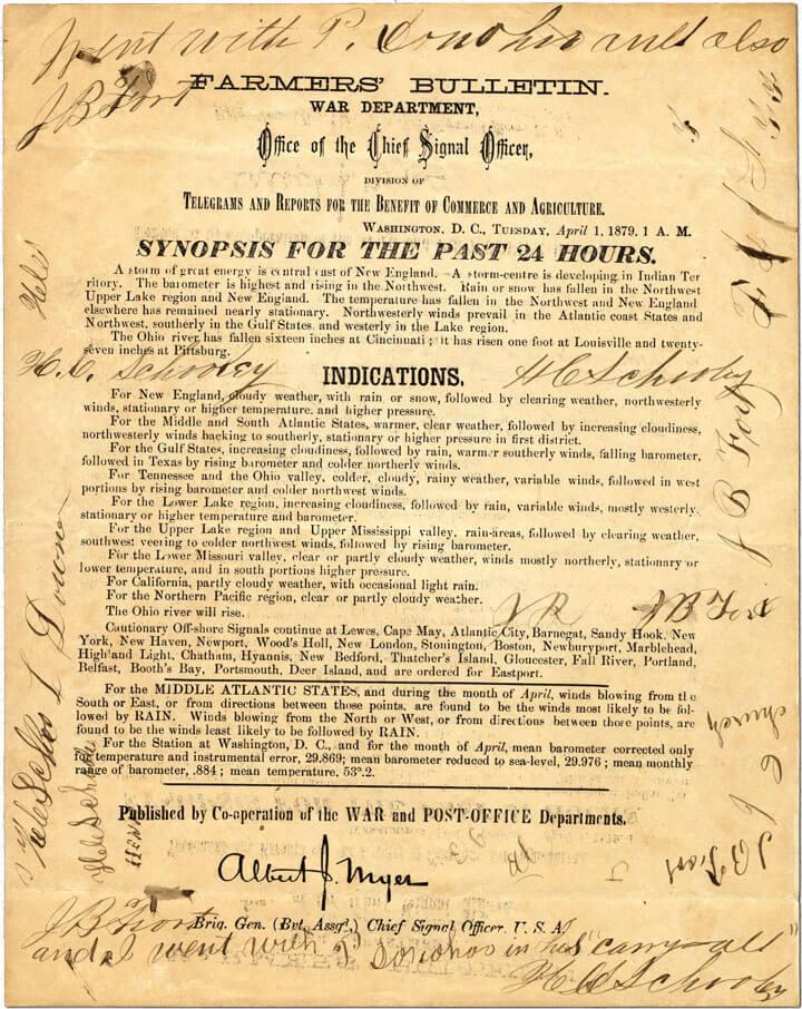 """1879 Weather Forecast (the """"Farmer's Bulletin"""")"""