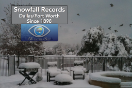 Snow: monthly & annual snowfall records for DFW since 1898