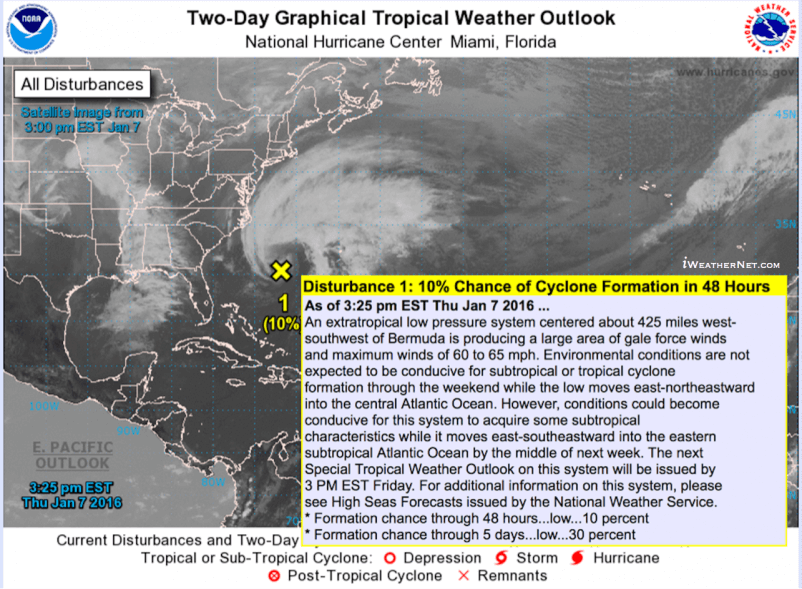 TS-alex-possible-within-5-days