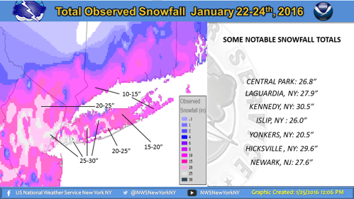 snowfall-reports-blizzard-2016