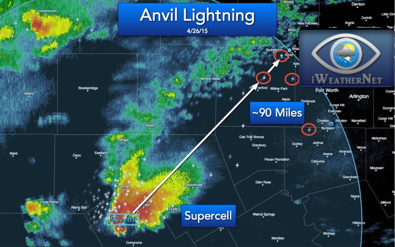 How Far Away From A Thunderstorm Can Lightning Strike IWeatherNet - Lightning strike map