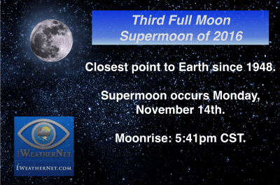 Third full moon phase supermoon of 2016