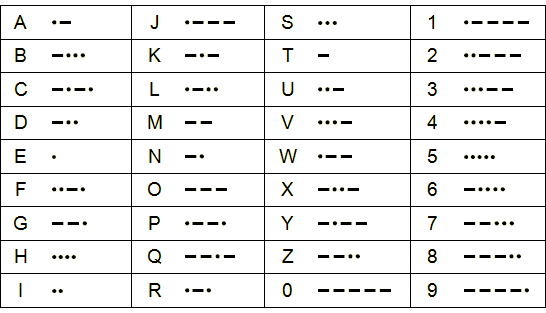 disaster morse code