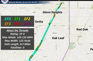 EF-3 tornado track