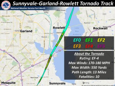 Garland/Rowlett tornado track